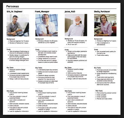 best business blogs target different personas differently