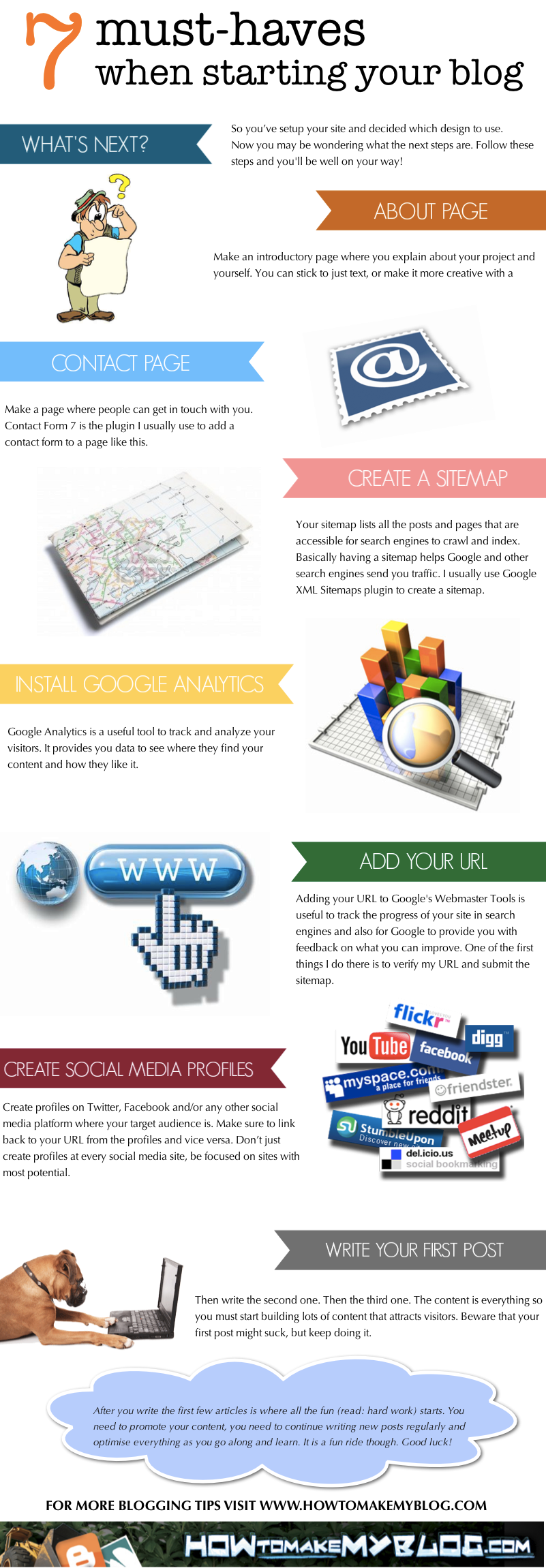 best Business blogs start with your website
