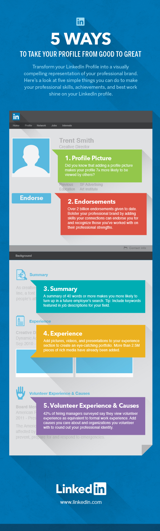 5-LinkedIn-Profile-Tips-Infographic