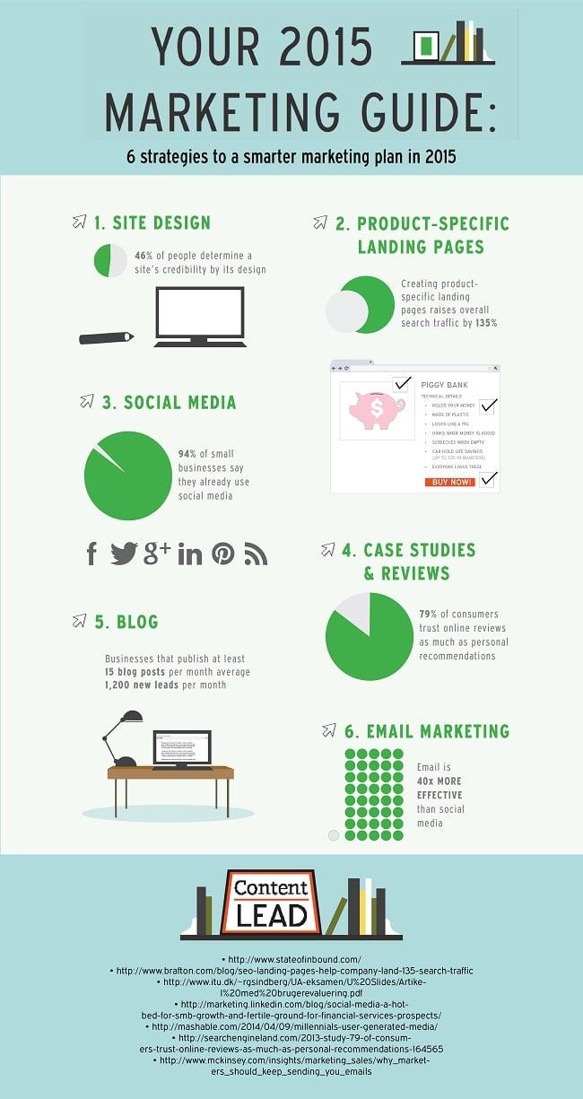 b2b-content-marketing-trends-2015