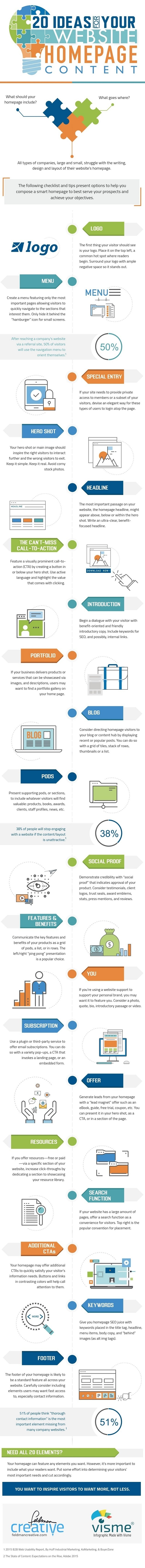 bring-them-home-with-local-seo-infographic