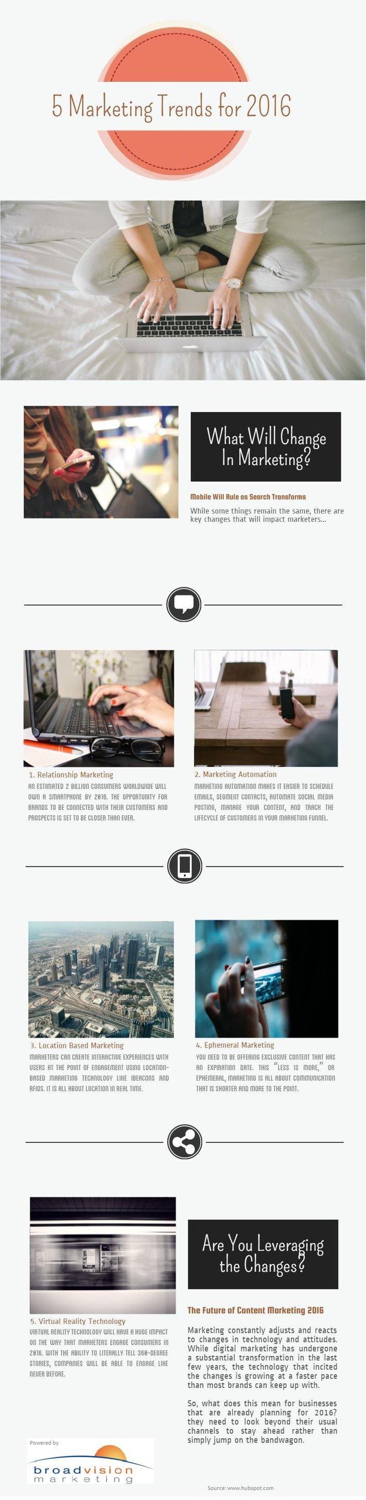 5-marketing-trends-in-2016.jpg