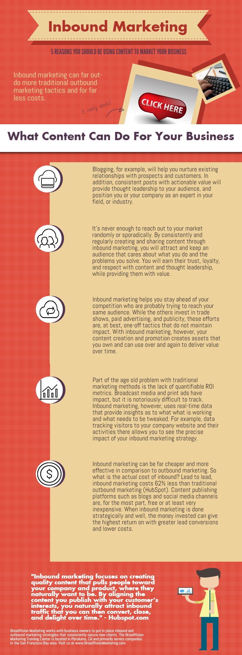 content-marketing-an-inbound-marketing-approach-for-your-business-infographic