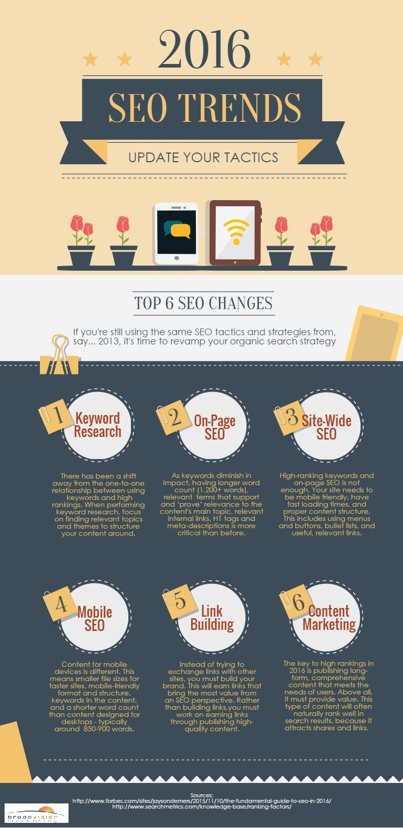 do-you-know-whats-working-in-affordable-seo-infographic