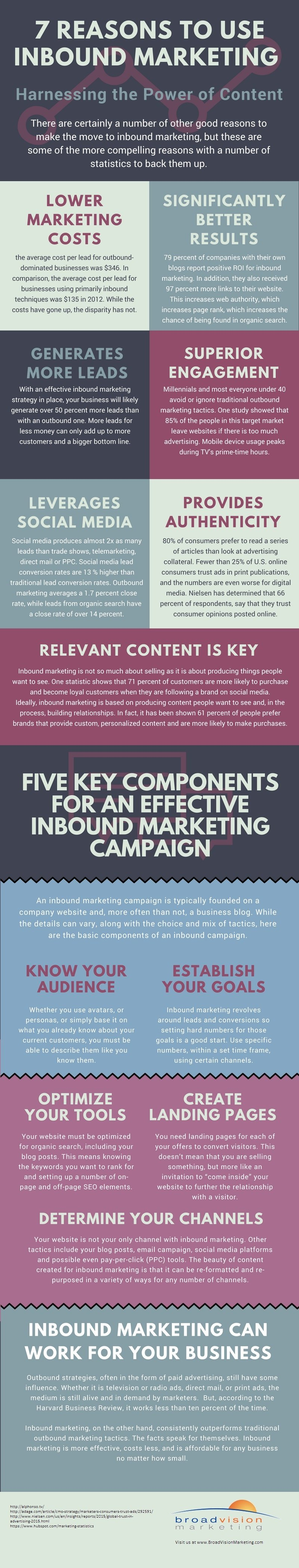 7-reasons-for-inbound-marketing.jpg