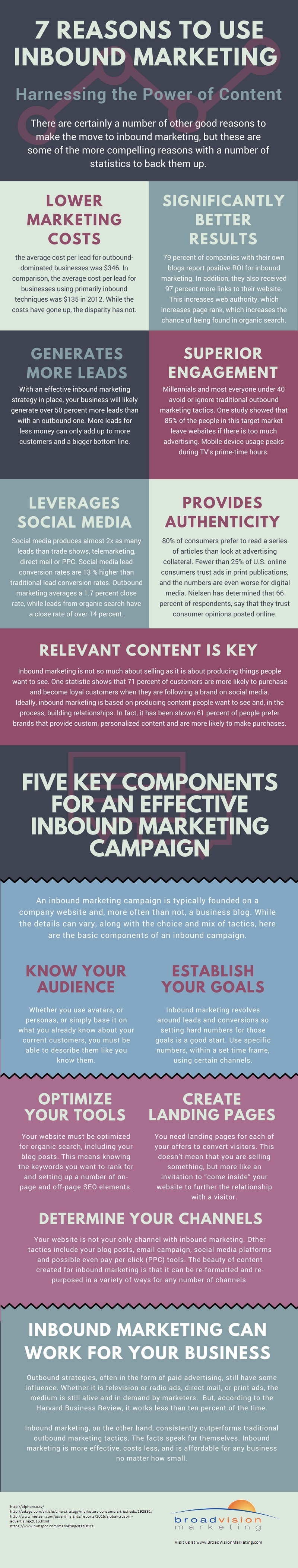 7-reasons-for-inbound-marketing.jpg