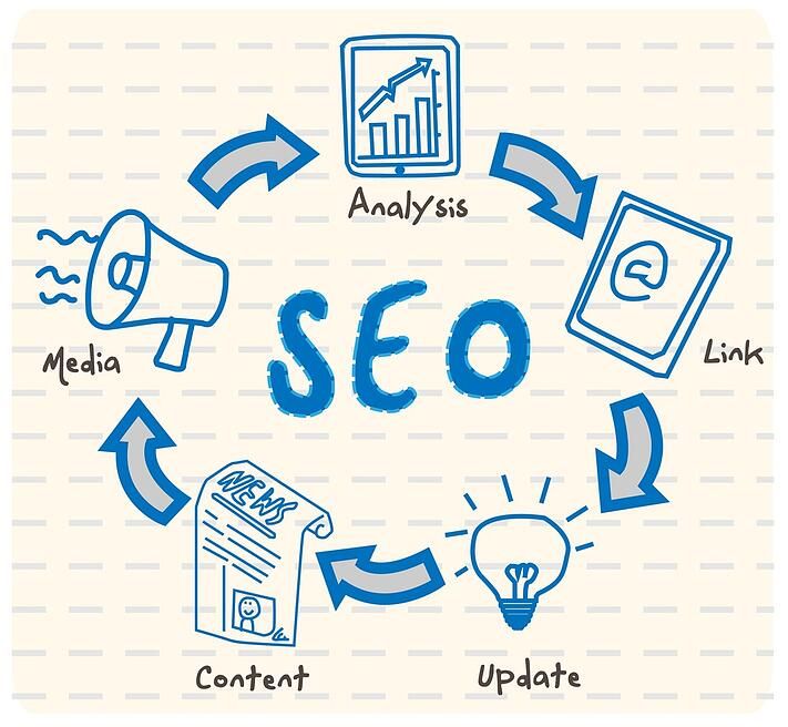 5-reasons-a-cheap-seo-service-isnt