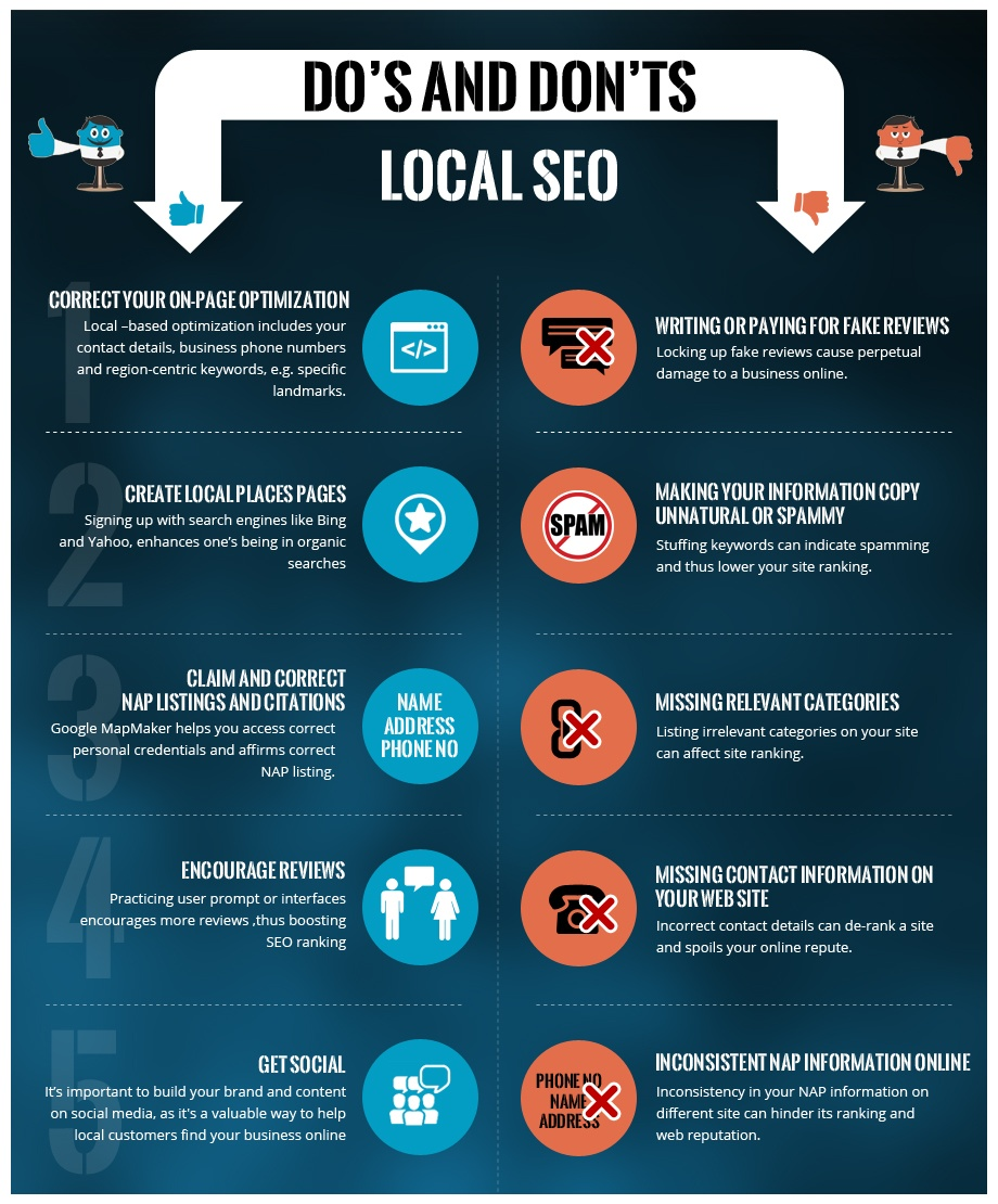 10-things-to-do-and-not-do-for-local-seo-infographic