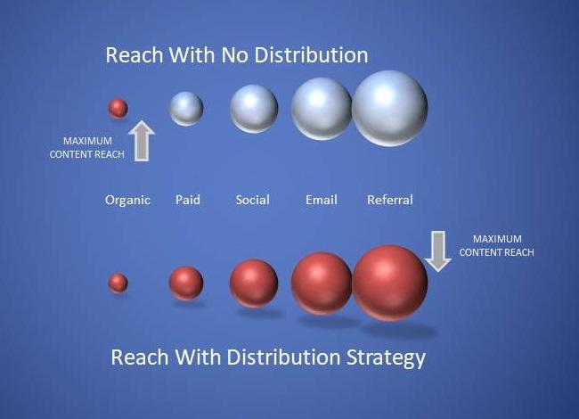content_reach_chart.jpg