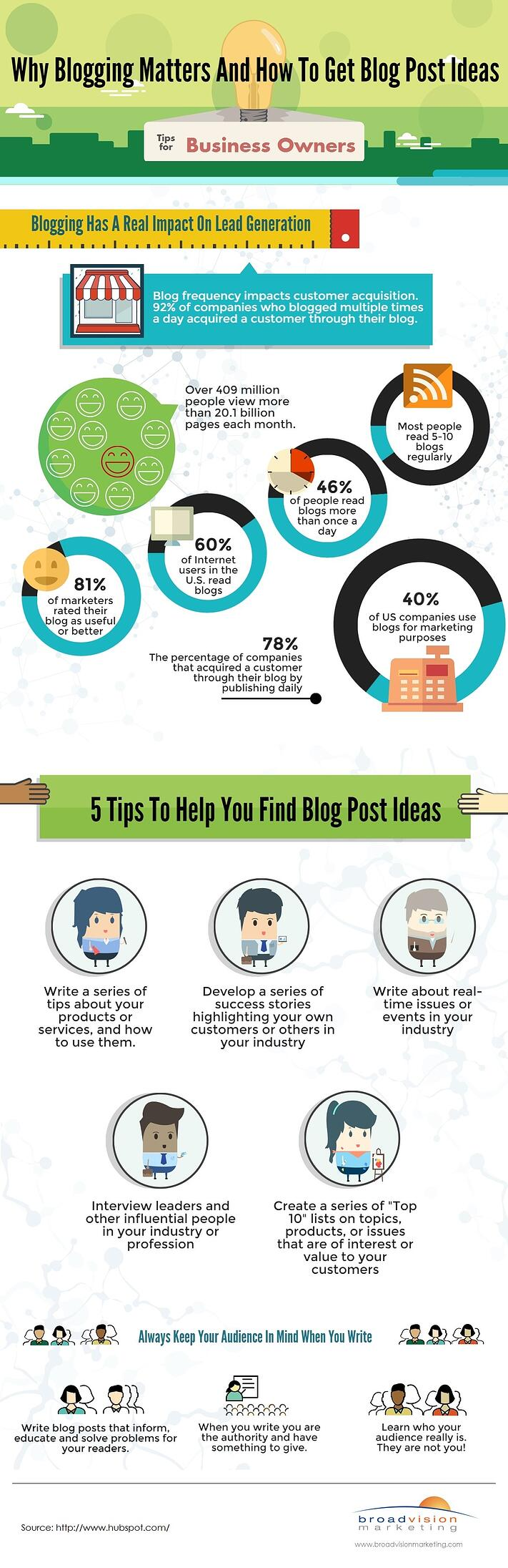 how-to-get-blog-post-ideas-broadvisionmarketing.jpg