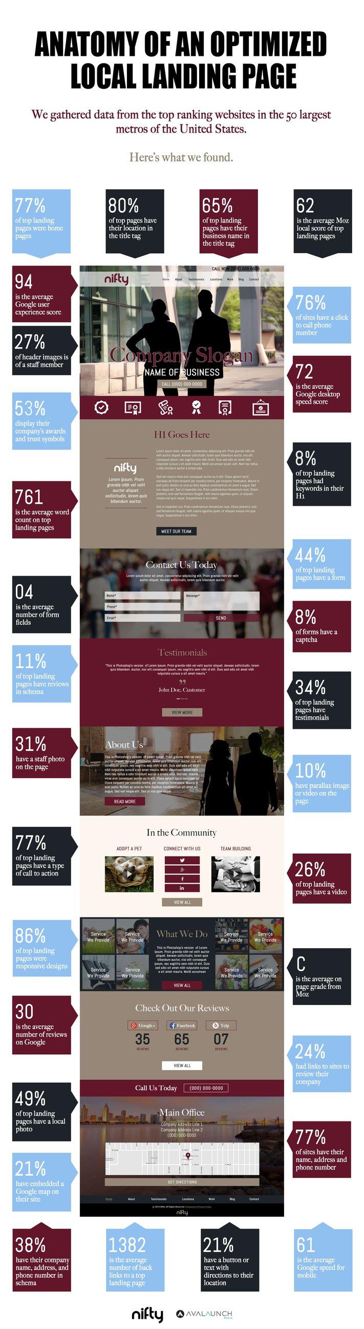 nifty_landingpage_infographic.jpg